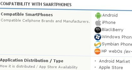 Compatibility with Smartphones